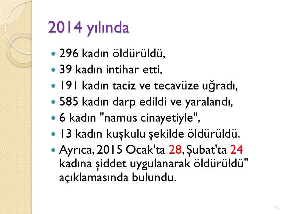 2014 yılında 296 kadın öldürüldü, 39 kadın intihar etti, 191 kadın taciz ve tecavüze u ğ radı, 585 kadın darp edildi ve yaralandı, 6 kadın namus cinayetiyle , 13 kadın kuşkulu şekilde öldürüldü.