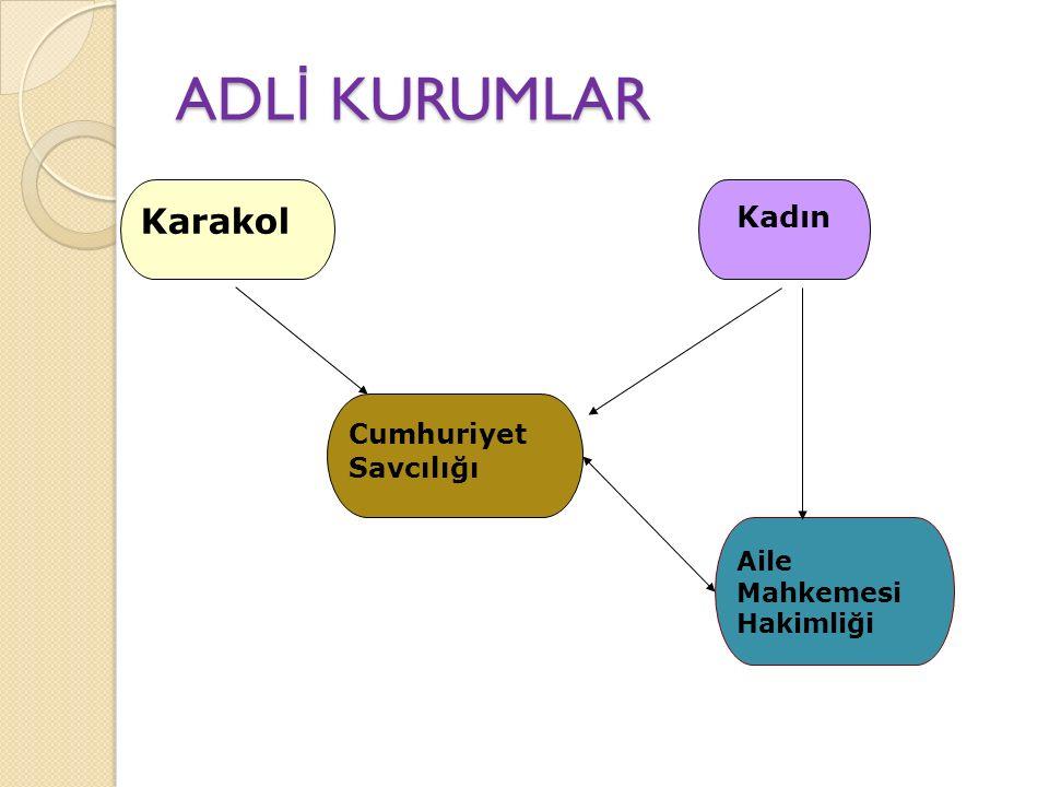 ADL İ KURUMLAR Cumhuriyet Savcılığı Aile Mahkemesi Hakimliği Karakol Kadın