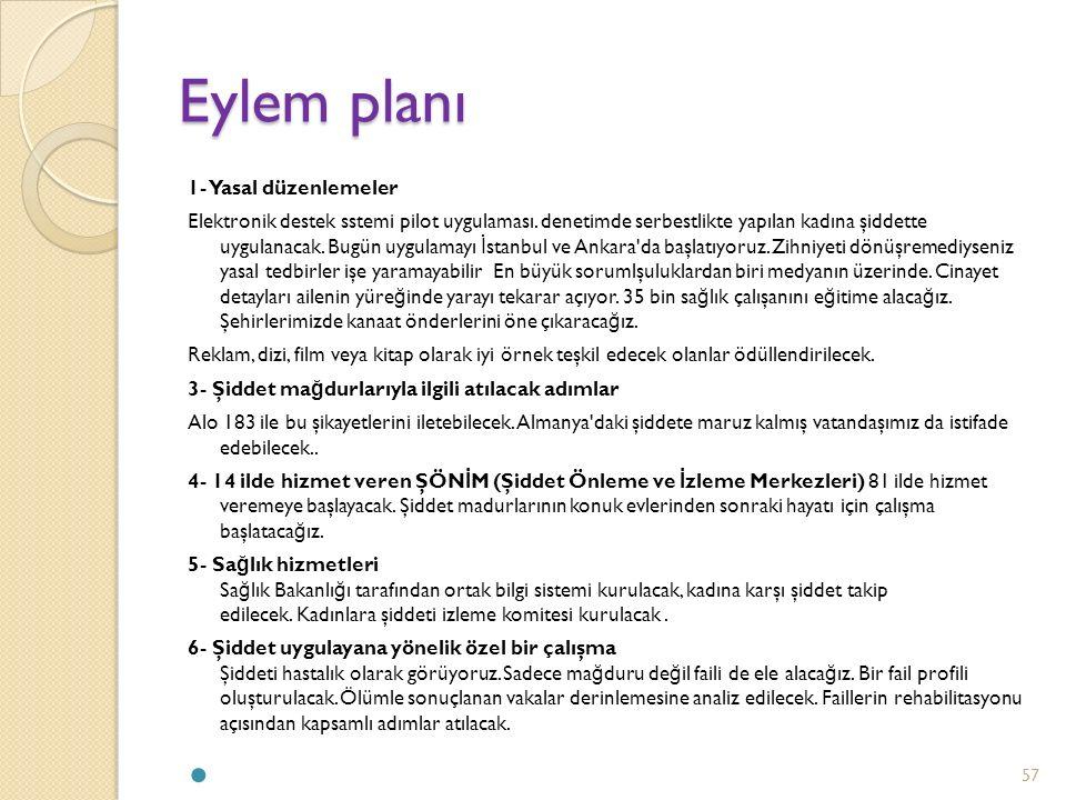 Eylem planı 1- Yasal düzenlemeler Elektronik destek sstemi pilot uygulaması.