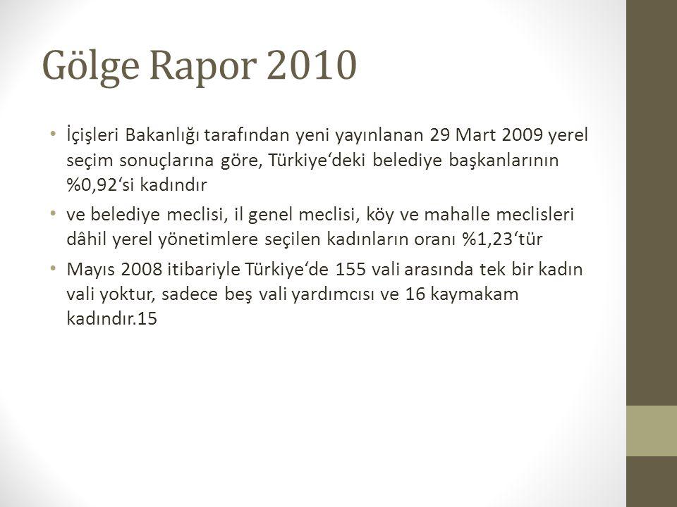 Gölge Rapor 2010 İçişleri Bakanlığı tarafından yeni yayınlanan 29 Mart 2009 yerel seçim sonuçlarına göre, Türkiye'deki belediye başkanlarının %0,92'si kadındır ve belediye meclisi, il genel meclisi, köy ve mahalle meclisleri dâhil yerel yönetimlere seçilen kadınların oranı %1,23'tür Mayıs 2008 itibariyle Türkiye'de 155 vali arasında tek bir kadın vali yoktur, sadece beş vali yardımcısı ve 16 kaymakam kadındır.15