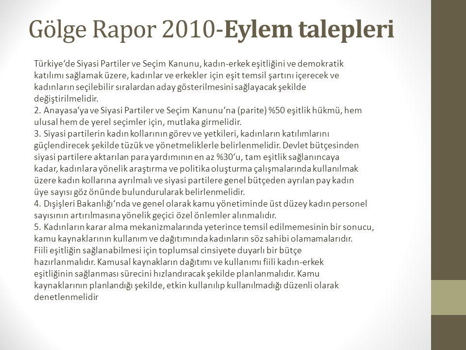 Gölge Rapor 2010-Eylem talepleri Türkiye'de Siyasi Partiler ve Seçim Kanunu, kadın-erkek eşitliğini ve demokratik katılımı sağlamak üzere, kadınlar ve erkekler için eşit temsil şartını içerecek ve kadınların seçilebilir sıralardan aday gösterilmesini sağlayacak şekilde değiştirilmelidir.