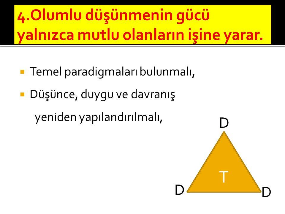  Temel paradigmaları bulunmalı,  Düşünce, duygu ve davranış yeniden yapılandırılmalı, T D D D