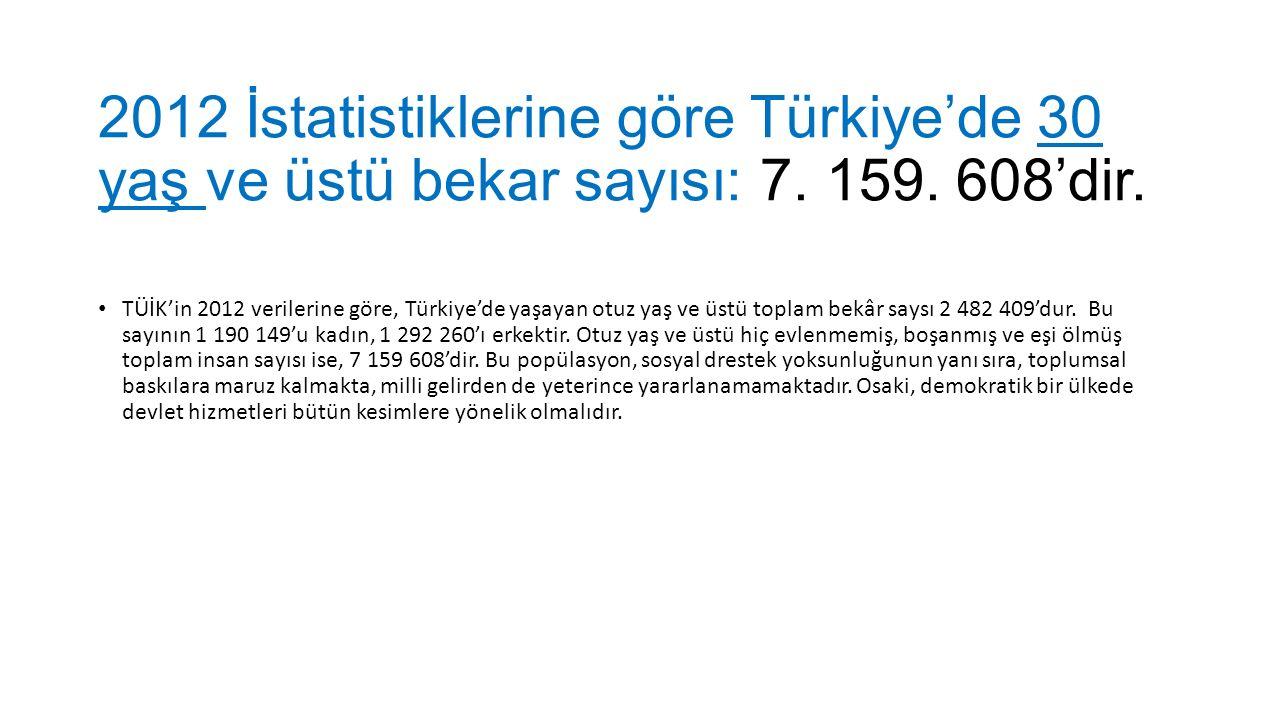 2012 İstatistiklerine göre Türkiye'de 30 yaş ve üstü bekar sayısı: 7.