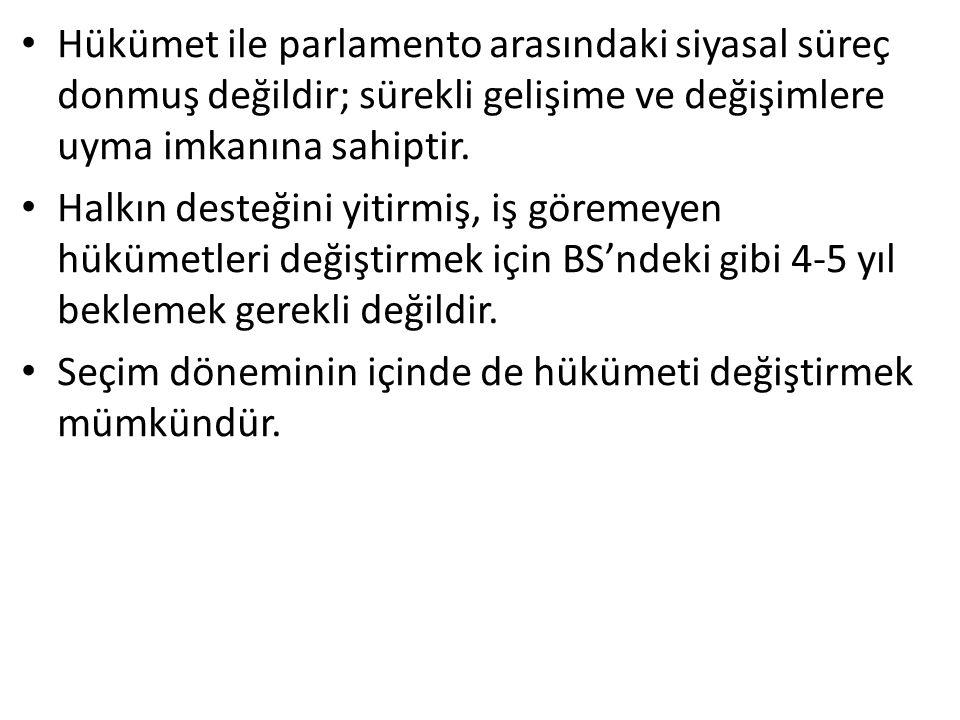 Hükümet ile parlamento arasındaki siyasal süreç donmuş değildir; sürekli gelişime ve değişimlere uyma imkanına sahiptir.