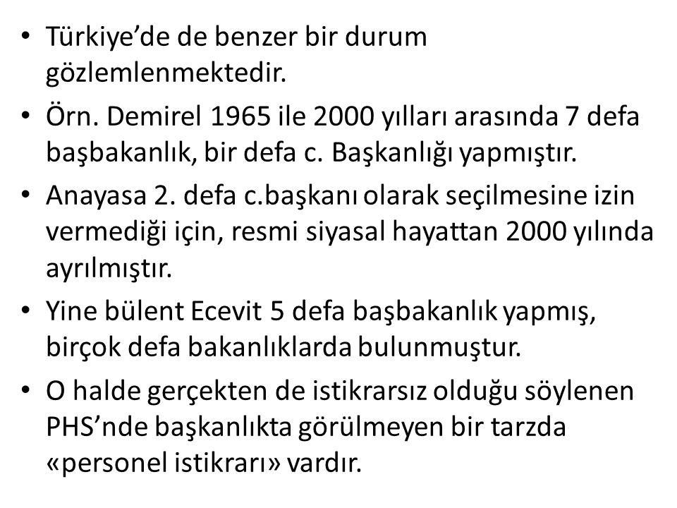 Türkiye'de de benzer bir durum gözlemlenmektedir.Örn.