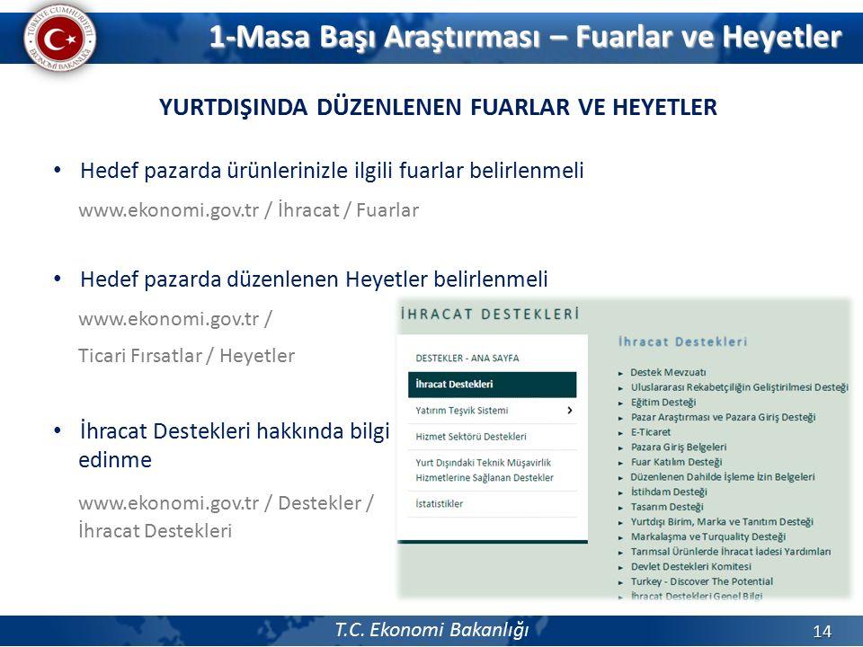 T.C. Ekonomi Bakanlığı 14 YURTDIŞINDA DÜZENLENEN FUARLAR VE HEYETLER Hedef pazarda ürünlerinizle ilgili fuarlar belirlenmeli www.ekonomi.gov.tr / İhra