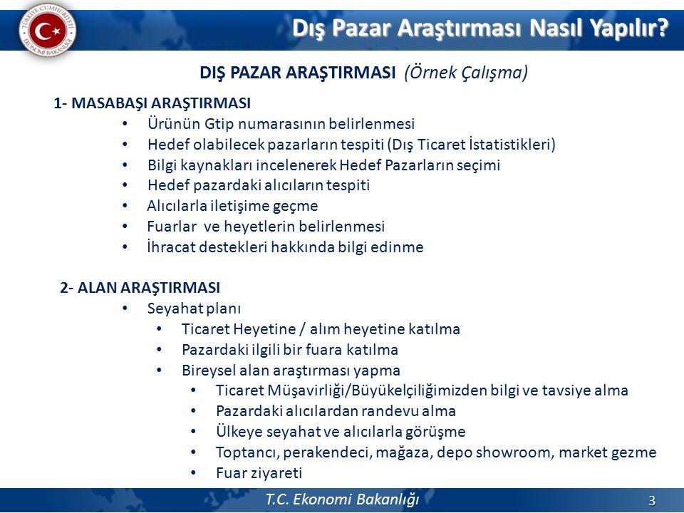 T.C. Ekonomi Bakanlığı 3 DIŞ PAZAR ARAŞTIRMASI (Örnek Çalışma) 1- MASABAŞI ARAŞTIRMASI Ürünün Gtip numarasının belirlenmesi Hedef olabilecek pazarları