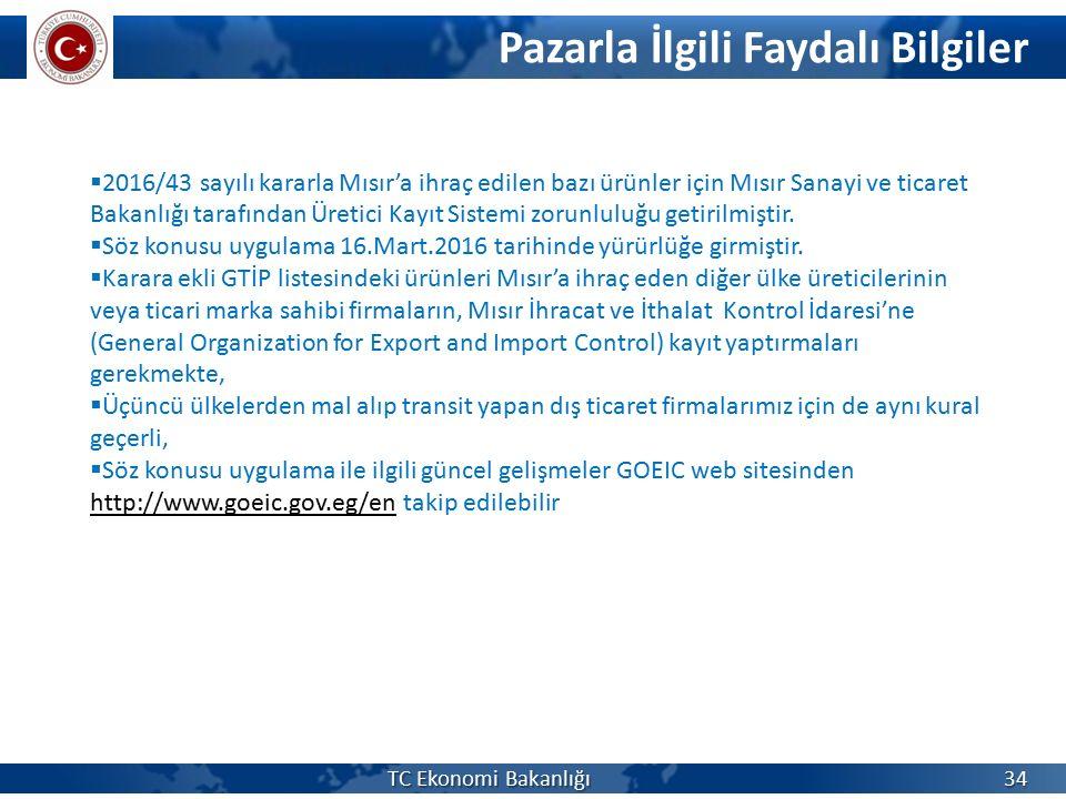Pazarla İlgili Faydalı Bilgiler TC Ekonomi Bakanlığı 34  2016/43 sayılı kararla Mısır'a ihraç edilen bazı ürünler için Mısır Sanayi ve ticaret Bakanl