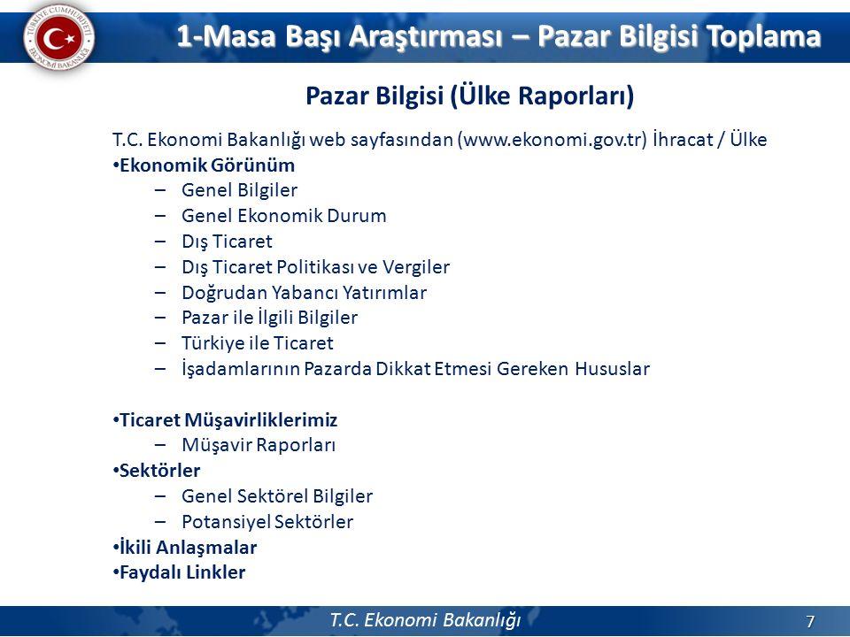 T.C. Ekonomi Bakanlığı 7 Pazar Bilgisi (Ülke Raporları) T.C. Ekonomi Bakanlığı web sayfasından (www.ekonomi.gov.tr) İhracat / Ülke Ekonomik Görünüm –G