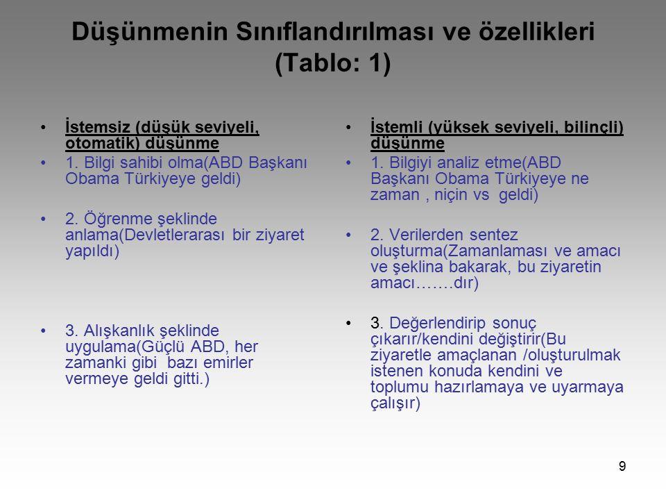 90 BİR KAD ÖRNEKLEMESİ Borsa Nasil Calisir.