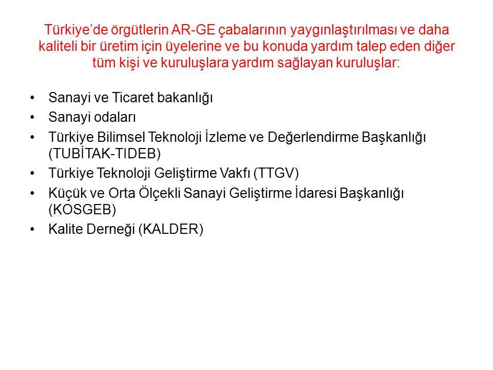 Türkiye'de örgütlerin AR-GE çabalarının yaygınlaştırılması ve daha kaliteli bir üretim için üyelerine ve bu konuda yardım talep eden diğer tüm kişi ve kuruluşlara yardım sağlayan kuruluşlar: Sanayi ve Ticaret bakanlığı Sanayi odaları Türkiye Bilimsel Teknoloji İzleme ve Değerlendirme Başkanlığı (TUBİTAK-TIDEB) Türkiye Teknoloji Geliştirme Vakfı (TTGV) Küçük ve Orta Ölçekli Sanayi Geliştirme İdaresi Başkanlığı (KOSGEB) Kalite Derneği (KALDER)