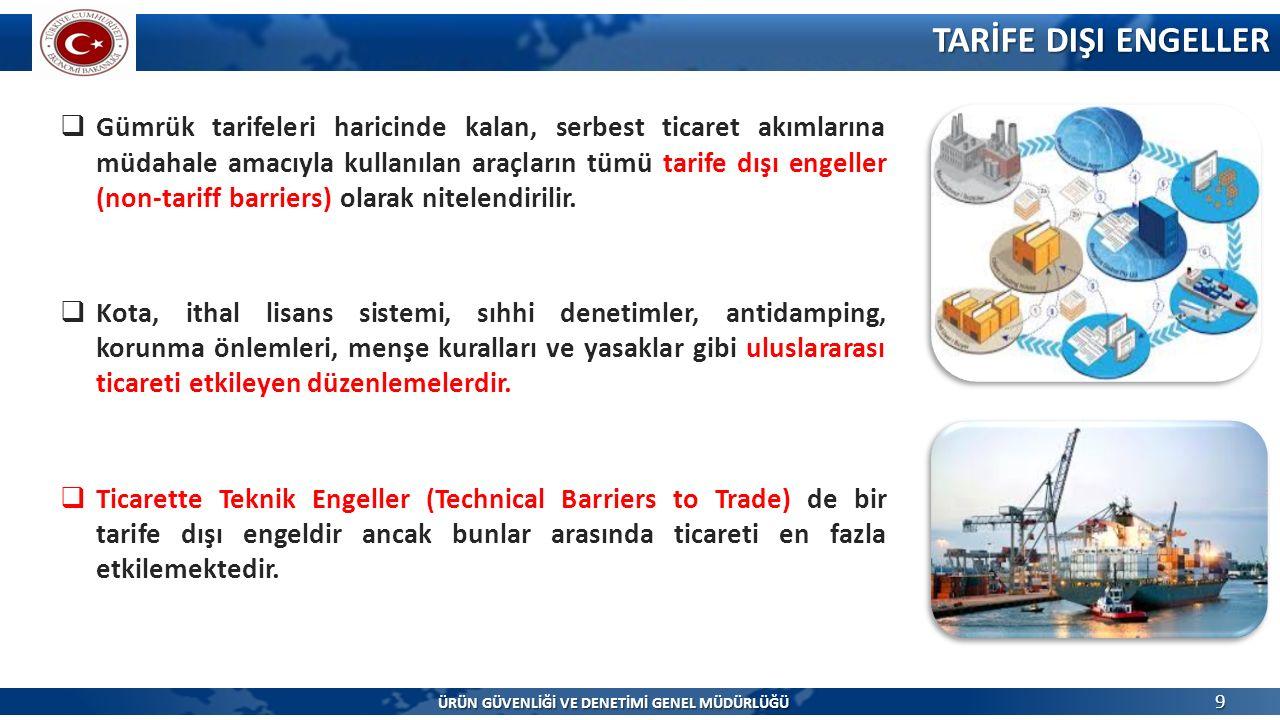  Gümrük tarifeleri haricinde kalan, serbest ticaret akımlarına müdahale amacıyla kullanılan araçların tümü tarife dışı engeller (non-tariff barriers) olarak nitelendirilir.