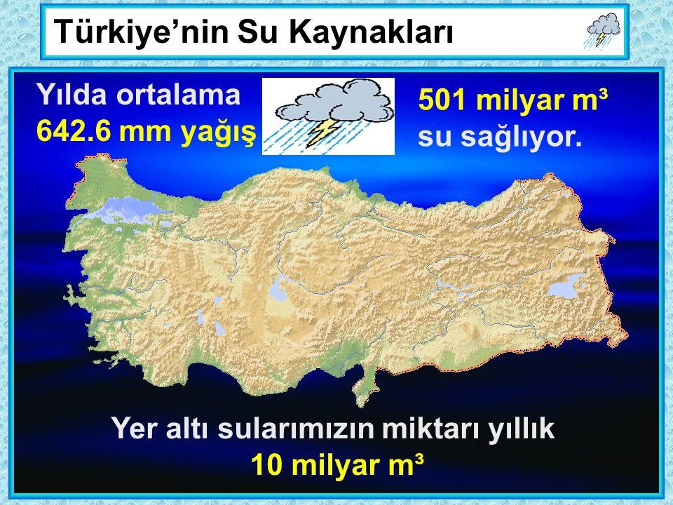 Türkiye'nin Su Kaynakları Yılda ortalama 642.6 mm yağış 501 milyar m³ su sağlıyor.