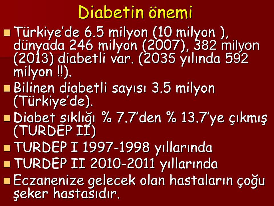 Türkiye'de 6.5 milyon (10 milyon ), dünyada 246 milyon (2007), 3 82 milyon (201 3 ) diabetli var. (203 5 yılında 5 92 milyon !!). Türkiye'de 6.5 milyo