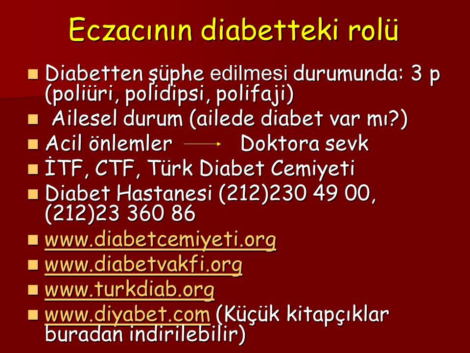 Eczacının diabetteki rolü Diabetten şüphe edilmesi durumunda: 3 p (poliüri, polidipsi, polifaji) Diabetten şüphe edilmesi durumunda: 3 p (poliüri, polidipsi, polifaji) Ailesel durum (ailede diabet var mı?) Ailesel durum (ailede diabet var mı?) Acil önlemler Doktora sevk Acil önlemler Doktora sevk İTF, CTF, Türk Diabet Cemiyeti İTF, CTF, Türk Diabet Cemiyeti Diabet Hastanesi (212)230 49 00, (212)23 360 86 Diabet Hastanesi (212)230 49 00, (212)23 360 86 www.diabetcemiyeti.org www.diabetcemiyeti.org www.diabetcemiyeti.org www.diabetvakfi.org www.diabetvakfi.org www.diabetvakfi.org www.turkdiab.org www.turkdiab.org www.turkdiab.org www.diyabet.com (Küçük kitapçıklar buradan indirilebilir) www.diyabet.com (Küçük kitapçıklar buradan indirilebilir) www.diyabet.com