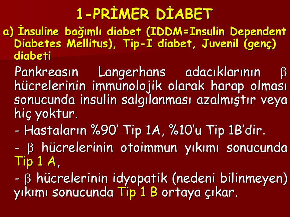 1-PRİMER DİABET a) İnsuline bağımlı diabet (IDDM=Insulin Dependent Diabetes Mellitus), Tip-I diabet, Juvenil (genç) diabeti Pankreasın Langerhans adacıklarının  hücrelerinin immunolojik olarak harap olması sonucunda insulin salgılanması azalmıştır veya hiç yoktur.