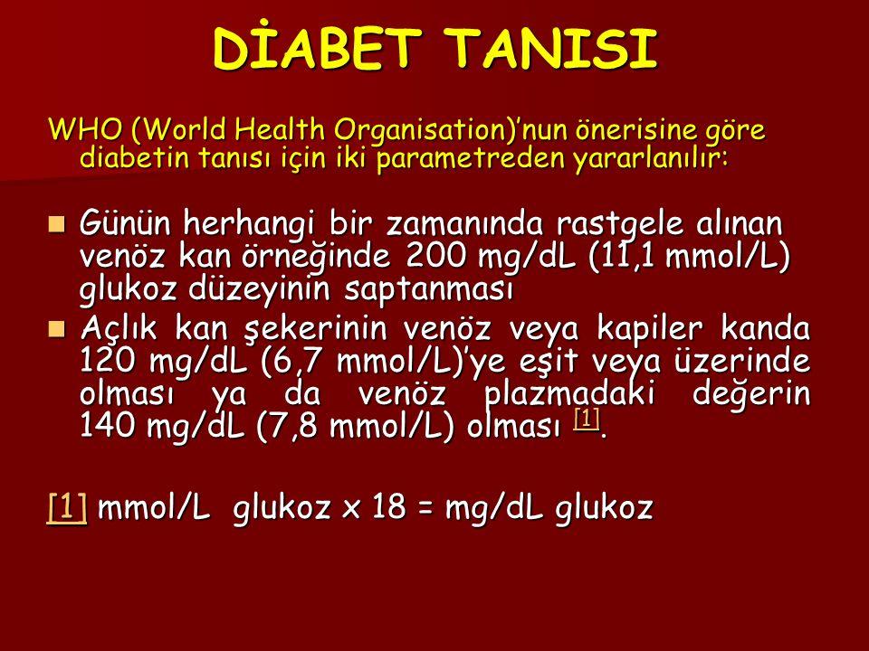 DİABET TANISI WHO (World Health Organisation)'nun önerisine göre diabetin tanısı için iki parametreden yararlanılır: Günün herhangi bir zamanında rastgele alınan venöz kan örneğinde 200 mg/dL (11,1 mmol/L) glukoz düzeyinin saptanması Günün herhangi bir zamanında rastgele alınan venöz kan örneğinde 200 mg/dL (11,1 mmol/L) glukoz düzeyinin saptanması Açlık kan şekerinin venöz veya kapiler kanda 120 mg/dL (6,7 mmol/L)'ye eşit veya üzerinde olması ya da venöz plazmadaki değerin 140 mg/dL (7,8 mmol/L) olması [1].