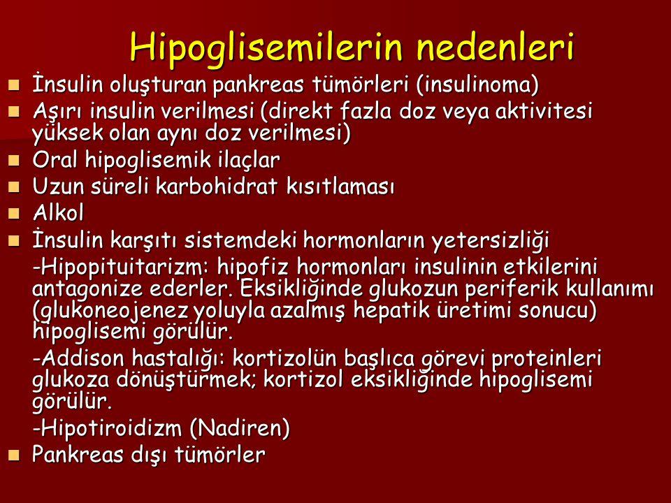 Hipoglisemilerin nedenleri İnsulin oluşturan pankreas tümörleri (insulinoma) İnsulin oluşturan pankreas tümörleri (insulinoma) Aşırı insulin verilmesi (direkt fazla doz veya aktivitesi yüksek olan aynı doz verilmesi) Aşırı insulin verilmesi (direkt fazla doz veya aktivitesi yüksek olan aynı doz verilmesi) Oral hipoglisemik ilaçlar Oral hipoglisemik ilaçlar Uzun süreli karbohidrat kısıtlaması Uzun süreli karbohidrat kısıtlaması Alkol Alkol İnsulin karşıtı sistemdeki hormonların yetersizliği İnsulin karşıtı sistemdeki hormonların yetersizliği -Hipopituitarizm: hipofiz hormonları insulinin etkilerini antagonize ederler.