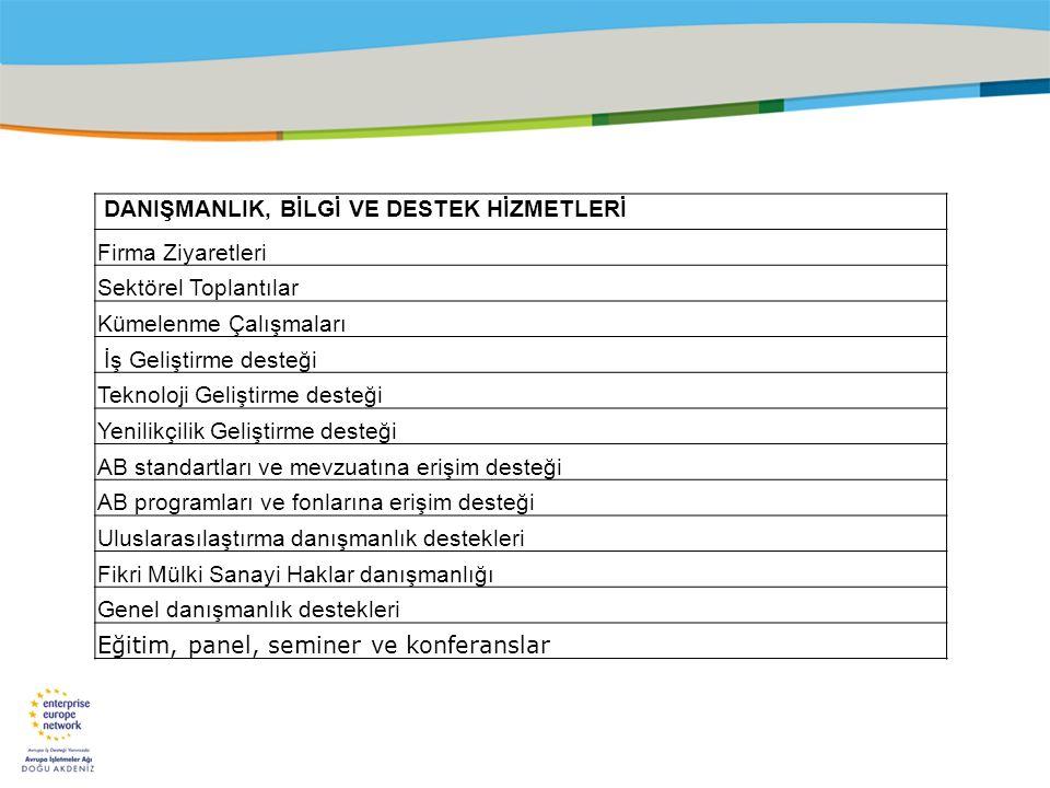 Title of the presentation | Date |‹#› DANIŞMANLIK, BİLGİ VE DESTEK HİZMETLERİ Firma Ziyaretleri Sektörel Toplantılar Kümelenme Çalışmaları İş Geliştir