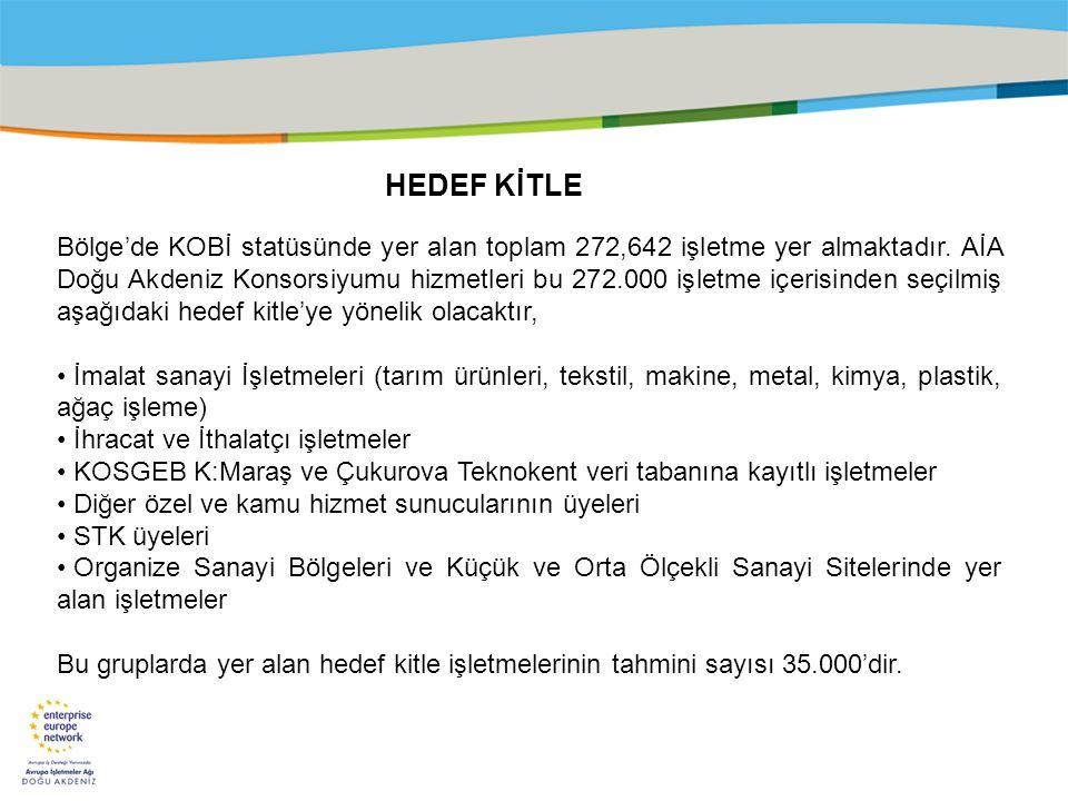 Title of the presentation | Date |‹#› Bölge'de KOBİ statüsünde yer alan toplam 272,642 işletme yer almaktadır. AİA Doğu Akdeniz Konsorsiyumu hizmetler