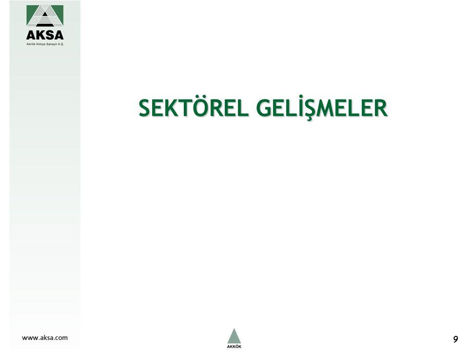 SEKTÖREL GELİŞMELER 9