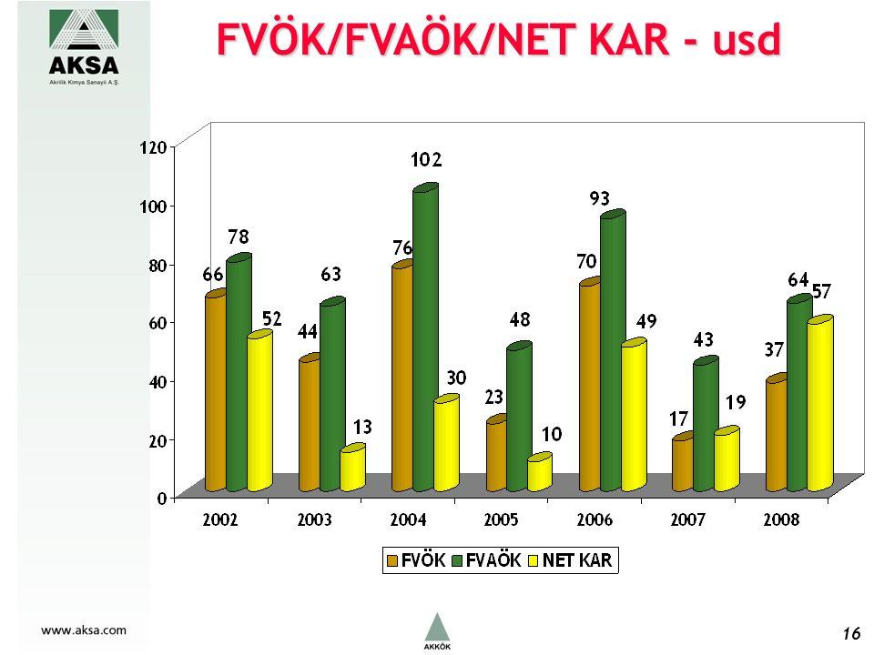 FVÖK/FVAÖK/NET KAR - usd 16