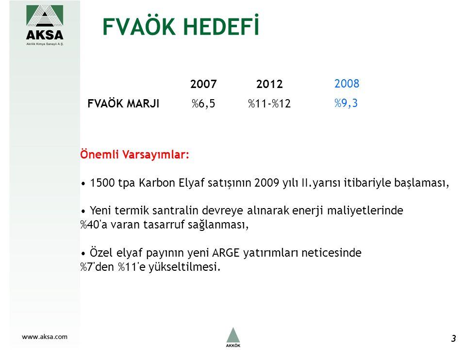 FVAÖK HEDEFİ 200720122008 FVAÖK MARJI%6,5%11-%12%9,3 3 Önemli Varsayımlar: 1500 tpa Karbon Elyaf satışının 2009 yılı II.yarısı itibariyle başlaması, Y