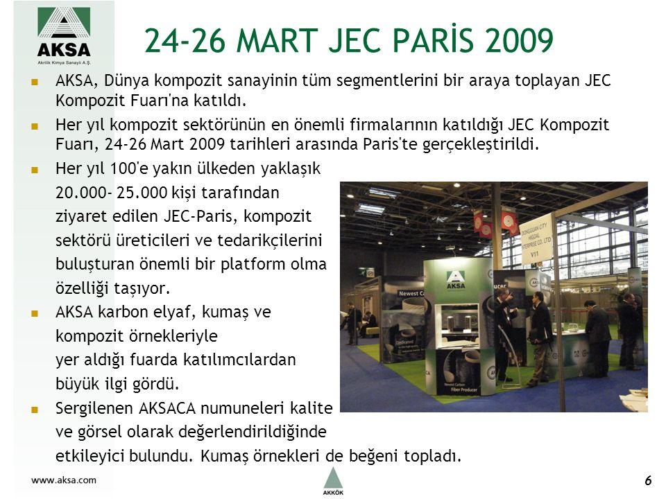 24-26 MART JEC PARİS 2009 AKSA, Dünya kompozit sanayinin tüm segmentlerini bir araya toplayan JEC Kompozit Fuarı'na katıldı. Her yıl kompozit sektörün