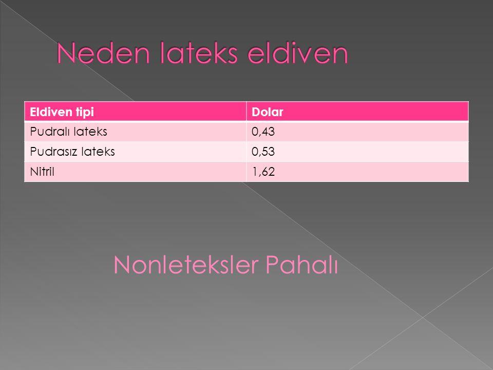 Eldiven tipiDolar Pudralı lateks0,43 Pudrasız lateks0,53 Nitril1,62 Nonleteksler Pahalı