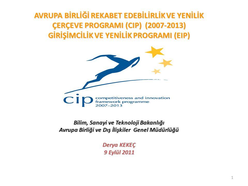 AVRUPA BİRLİĞİ REKABET EDEBİLİRLİK VE YENİLİK ÇERÇEVE PROGRAMI (CIP) (2007-2013) GİRİŞİMCİLİK VE YENİLİK PROGRAMI (EIP) Bilim, Sanayi ve Teknoloji Bak