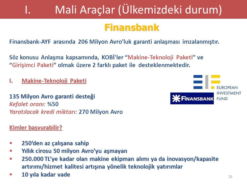16 Finansbank I.Mali Araçlar (Ülkemizdeki durum) Finansbank-AYF arasında 206 Milyon Avro'luk garanti anlaşması imzalanmıştır. Söz konusu Anlaşma kapsa