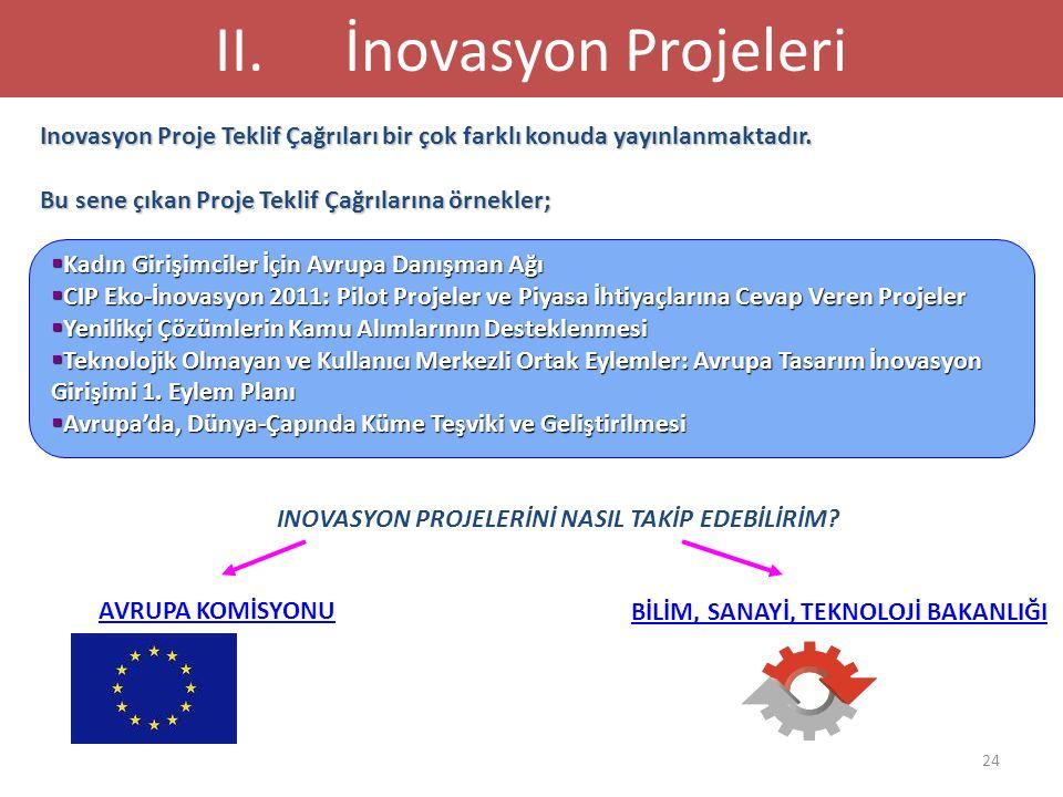İNOVASYON PROJE BAŞVURULARI 24 II.İnovasyon Projeleri Inovasyon Proje Teklif Çağrıları bir çok farklı konuda yayınlanmaktadır. Bu sene çıkan Proje Tek