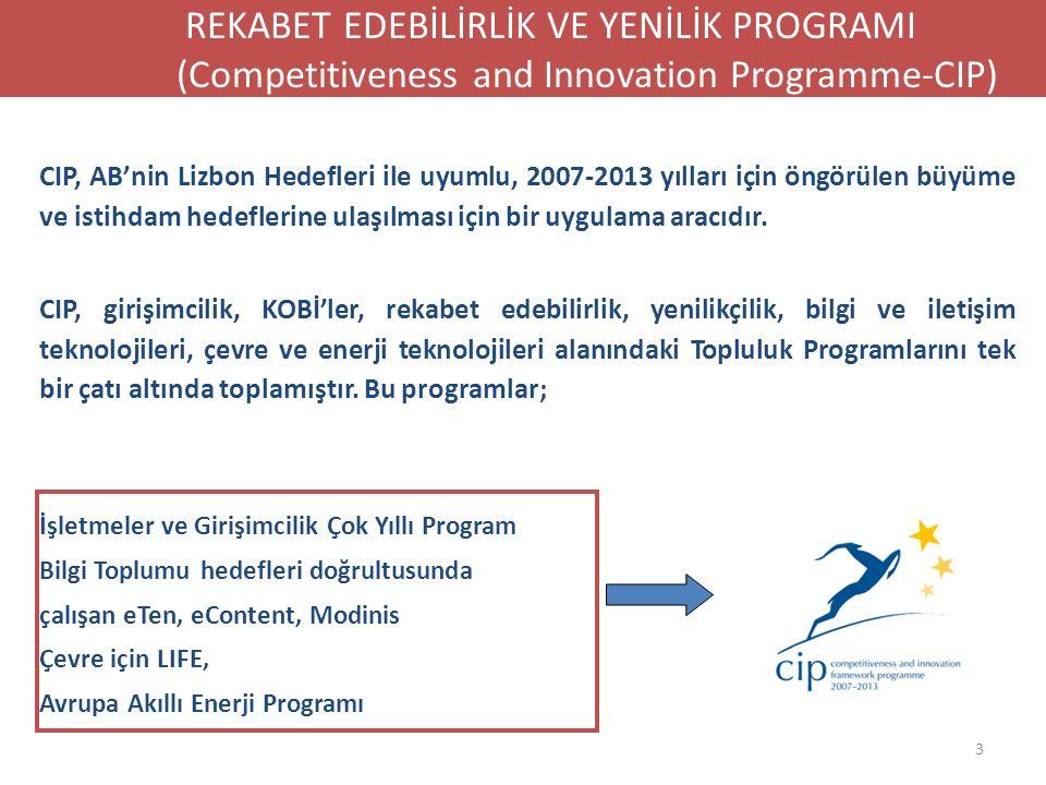 3 REKABET EDEBİLİRLİK VE YENİLİK PROGRAMI (Competitiveness and Innovation Programme-CIP) CIP, AB'nin Lizbon Hedefleri ile uyumlu, 2007-2013 yılları iç