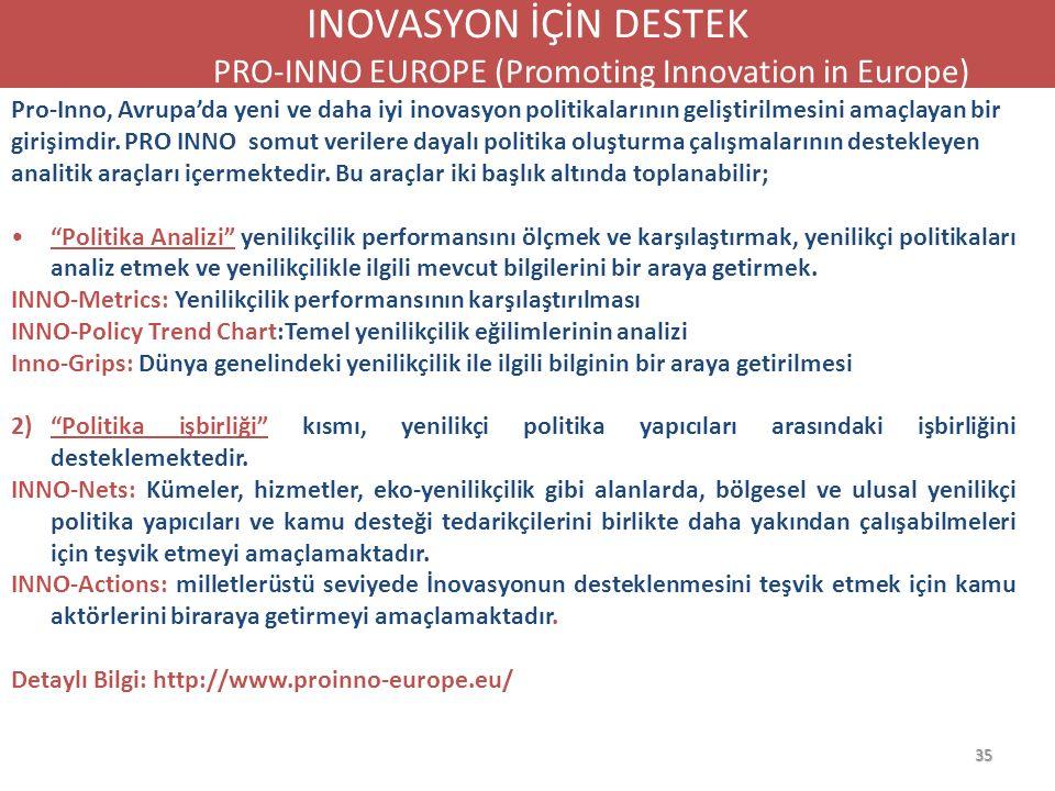 35 TÜRKİYE'DE İŞ ve YENİLİK DESTEK AĞLARI INOVASYON İÇİN DESTEK PRO-INNO EUROPE (Promoting Innovation in Europe) Pro-Inno, Avrupa'da yeni ve daha iyi