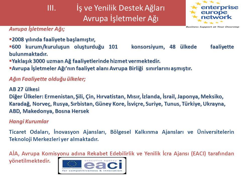 III.İş ve Yenilik Destek Ağları Avrupa İşletmeler Ağı Avrupa İşletmeler Ağı;  2008 yılında faaliyete başlamıştır,  600 kurum/kuruluşun oluşturduğu 1