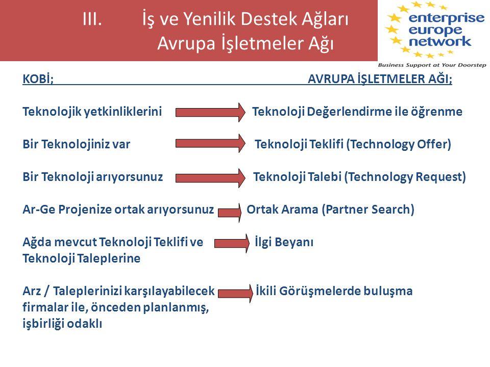 III.İş ve Yenilik Destek Ağları Avrupa İşletmeler Ağı KOBİ; AVRUPA İŞLETMELER AĞI; Teknolojik yetkinliklerini Teknoloji Değerlendirme ile öğrenme Bir