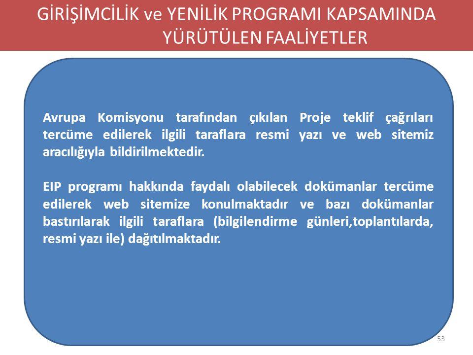 53 Avrupa Komisyonu tarafından çıkılan Proje teklif çağrıları tercüme edilerek ilgili taraflara resmi yazı ve web sitemiz aracılığıyla bildirilmektedi