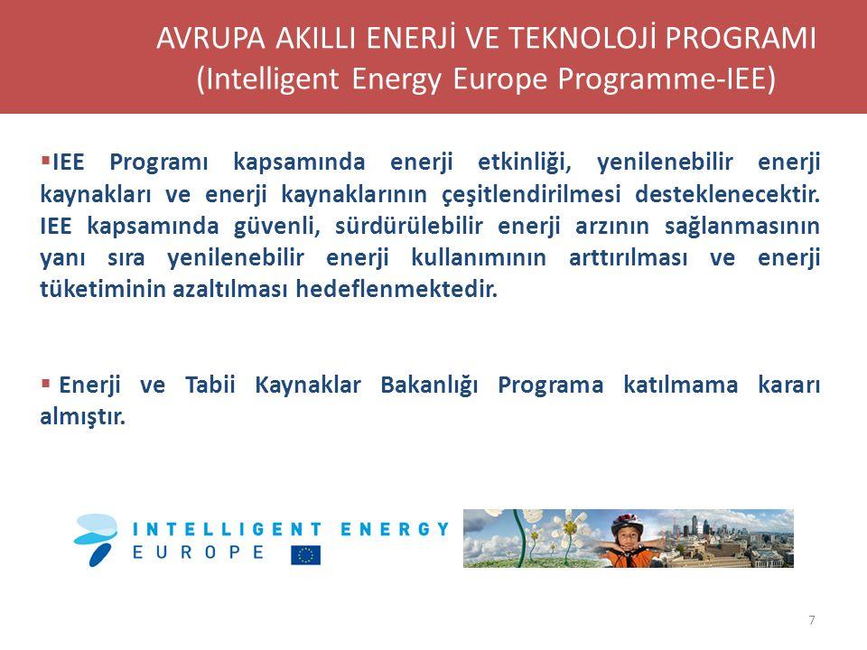 7 AVRUPA AKILLI ENERJİ VE TEKNOLOJİ PROGRAMI (Intelligent Energy Europe Programme-IEE)  IEE Programı kapsamında enerji etkinliği, yenilenebilir enerj