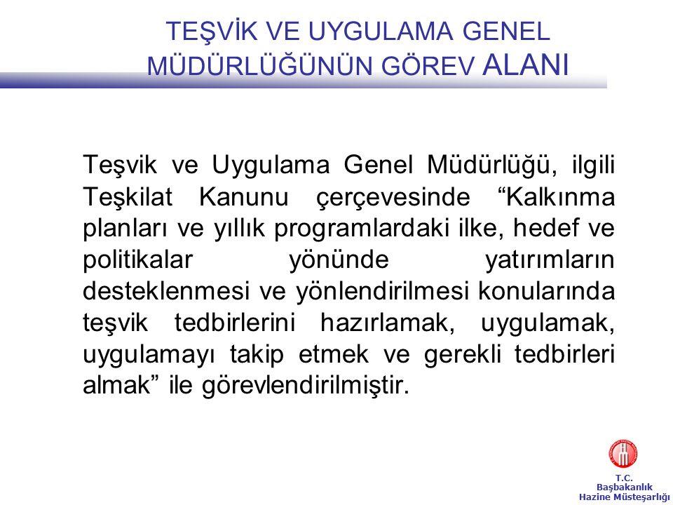 T.C.Başbakanlık Hazine Müsteşarlığı TEŞVİK UYGULAMALARI f.