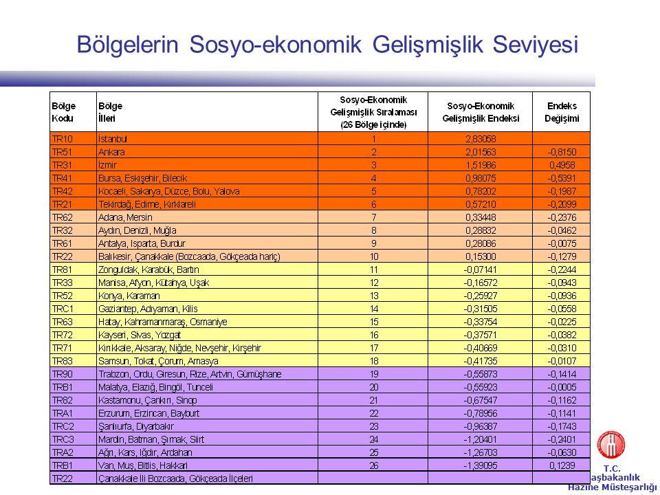 T.C. Başbakanlık Hazine Müsteşarlığı 22 Bölgelerin Sosyo-ekonomik Gelişmişlik Seviyesi