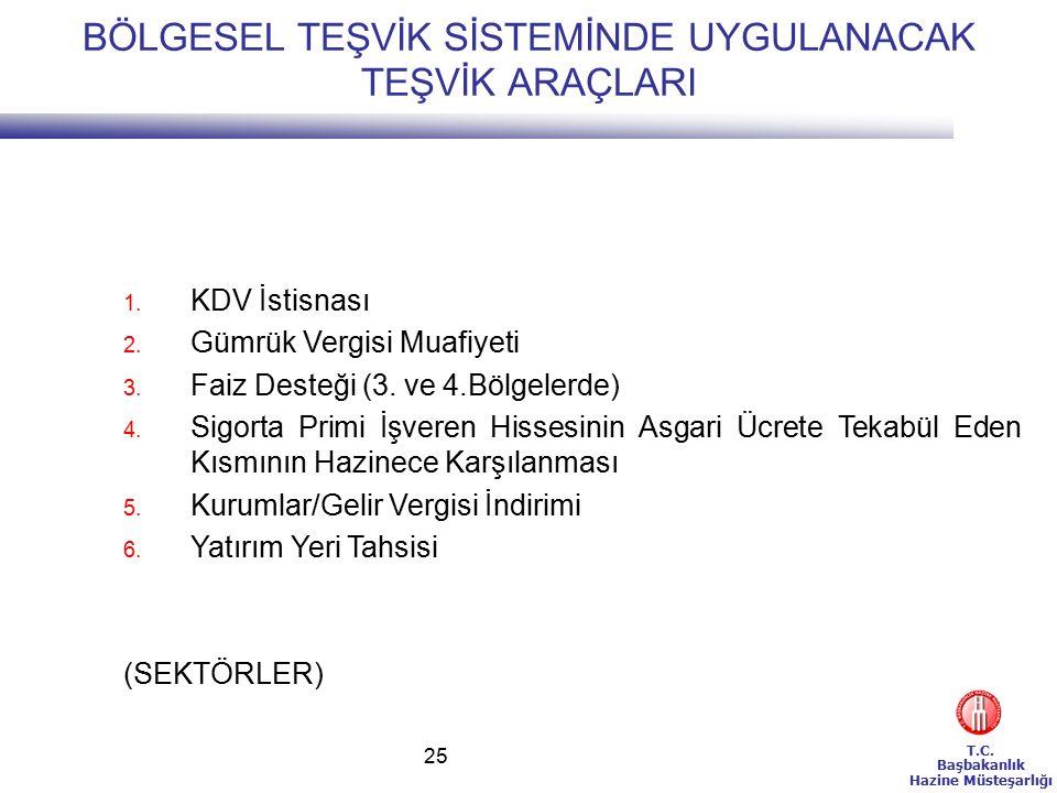 T.C. Başbakanlık Hazine Müsteşarlığı 25 BÖLGESEL TEŞVİK SİSTEMİNDE UYGULANACAK TEŞVİK ARAÇLARI 1.