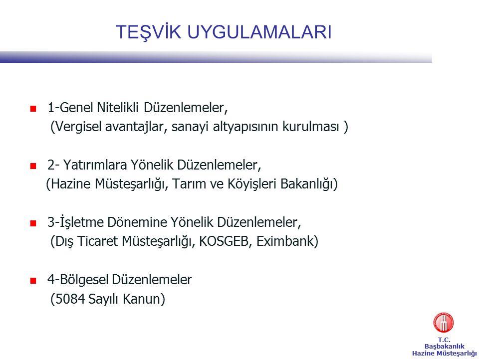 T.C.Başbakanlık Hazine Müsteşarlığı 2010 Yılı Uygulama Sonuçları.