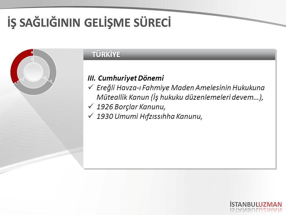 TÜRKİYETÜRKİYE III.