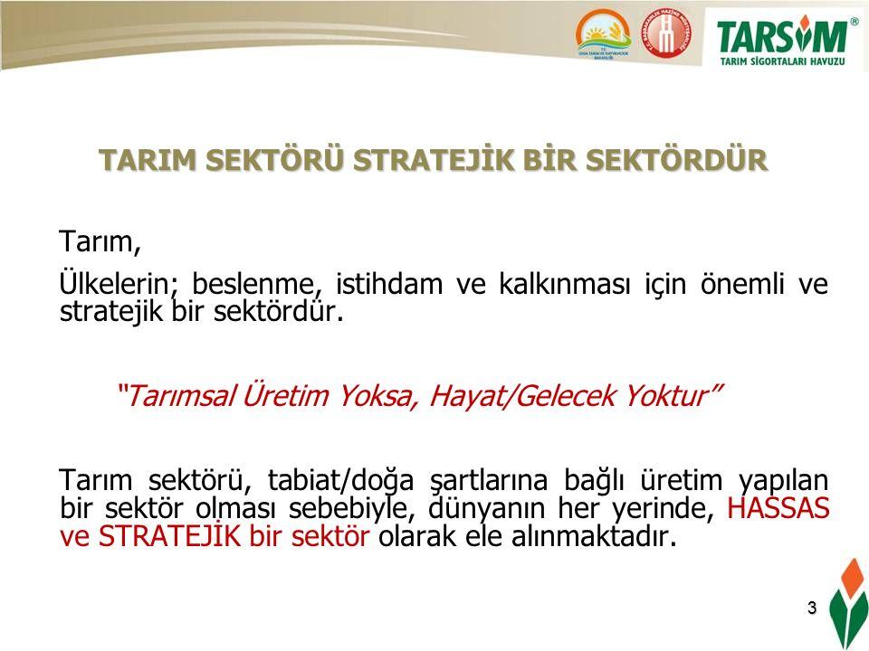 TÜRKİYE'DE, BRANŞ BAZINDA TARIM SİGORTALARI PRİM ÜRETİMİ (2014)