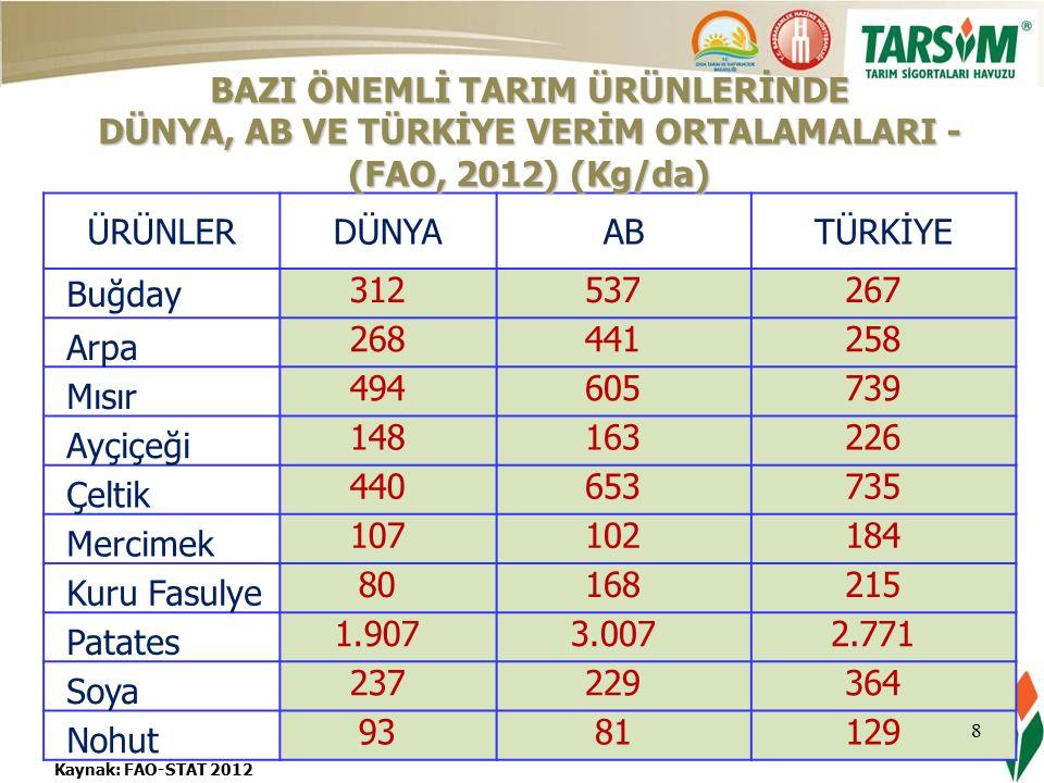 19 -Bu yeni sistemle, Türkiye; artık, Kriz yönetiminden, Risk yönetimi dönemine, gerçek manada, adım atmış oluyor.