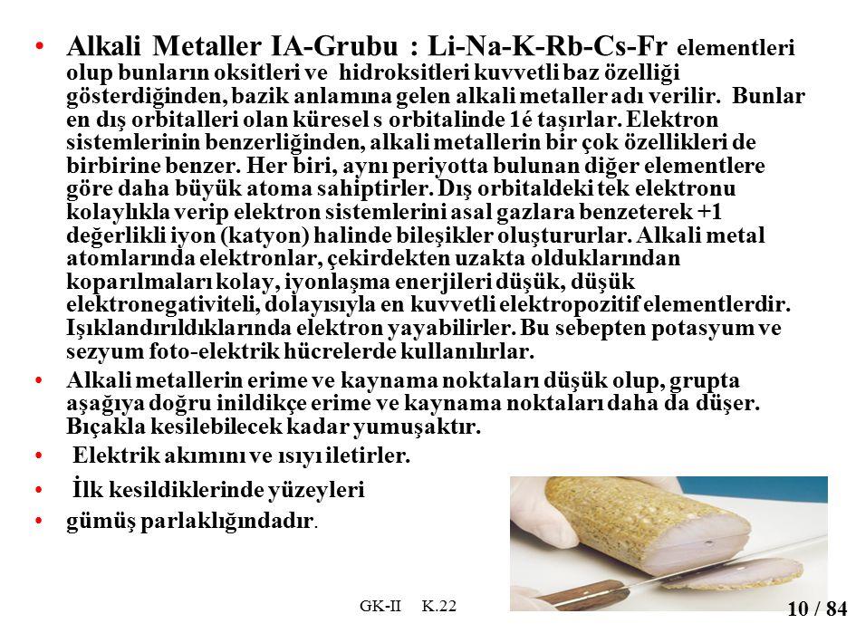 Alkali Metaller IA-Grubu : Li-Na-K-Rb-Cs-Fr elementleri olup bunların oksitleri ve hidroksitleri kuvvetli baz özelliği gösterdiğinden, bazik anlamına