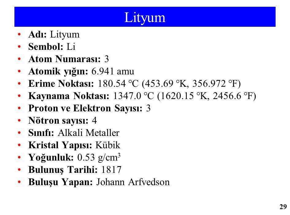 Lityum Adı: Lityum Sembol: Li Atom Numarası: 3 Atomik yığın: 6.941 amu Erime Noktası: 180.54 °C (453.69 °K, 356.972 °F) Kaynama Noktası: 1347.0 °C (16