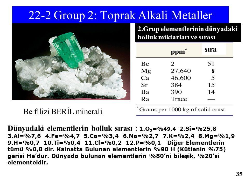 22-2 Group 2: Toprak Alkali Metaller 2.Grup elementlerinin dünyadaki bolluk miktarları ve sırası Dünyadaki elementlerin bolluk sırası : 1.O 2 = %49,4