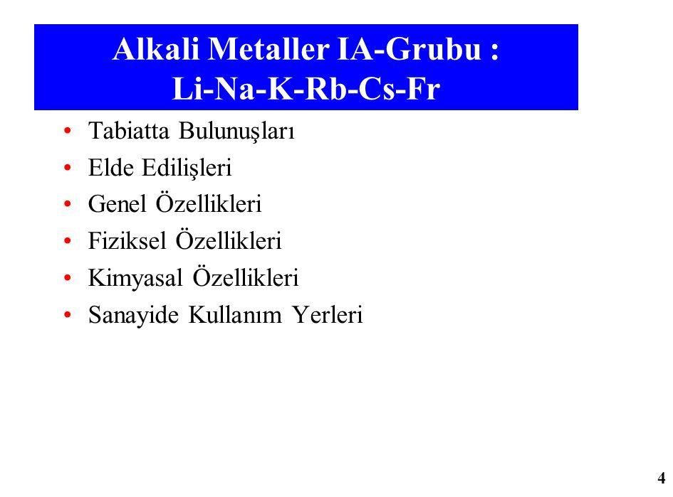 Grup 1: Alkali Metaller Spodumene LiAl(SiO 3 ) 2 Dünyadaki elementlerin bolluk sırası : 1.O 2 = %49,4 2.Si=%25,8 3.Al=%7,6 4.Fe=%4,7 5.Ca=%3,4 6.Na=%2,7 7.K=%2,4 8.Mg=%1,9 9.H=%0,7 10.Ti=%0,4 11.Cl=%0,2 12.P=%0,1 Diğer Elementlerin tümü %0,8 dir.
