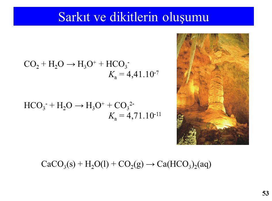 Sarkıt ve dikitlerin oluşumu CO 2 + H 2 O → H 3 O + + HCO 3 - K a = 4,41.10 -7 HCO 3 - + H 2 O → H 3 O + + CO 3 2- K a = 4,71.10 -11 CaCO 3 (s) + H 2